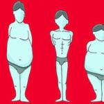 Câte kilograme trebuie să ai în funcție de înălțime